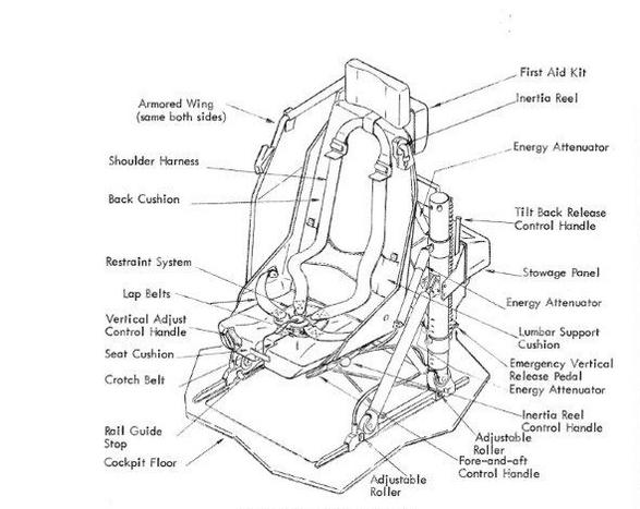 uh60 schematic